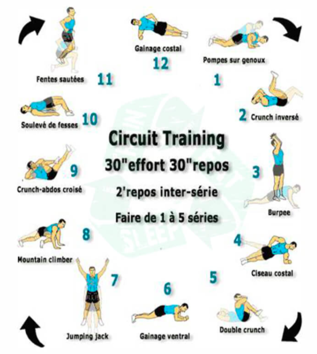 circuit training trail