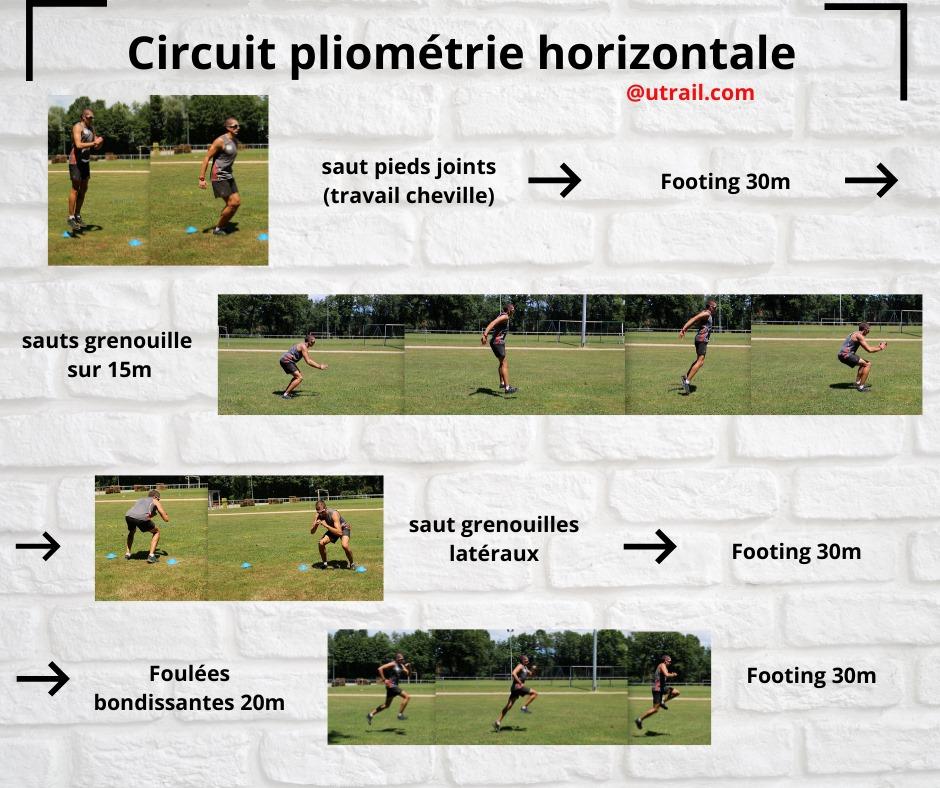 pliométrie horizontale